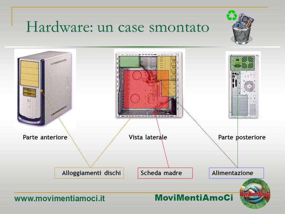 Hardware: un case smontato