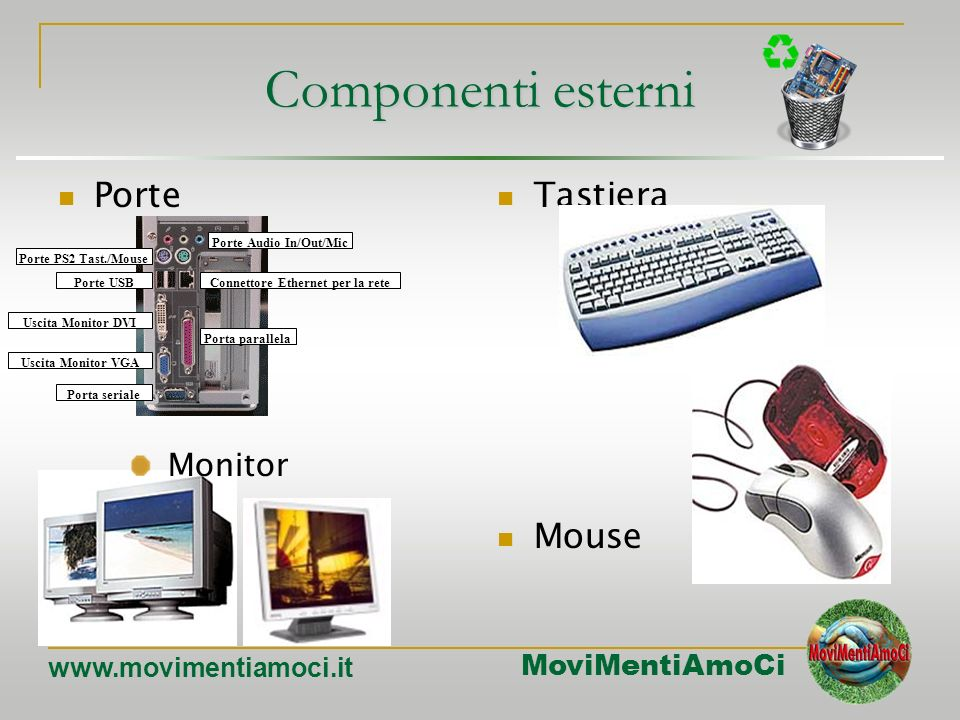 Connettore Ethernet per la rete Porte Audio In/Out/Mic