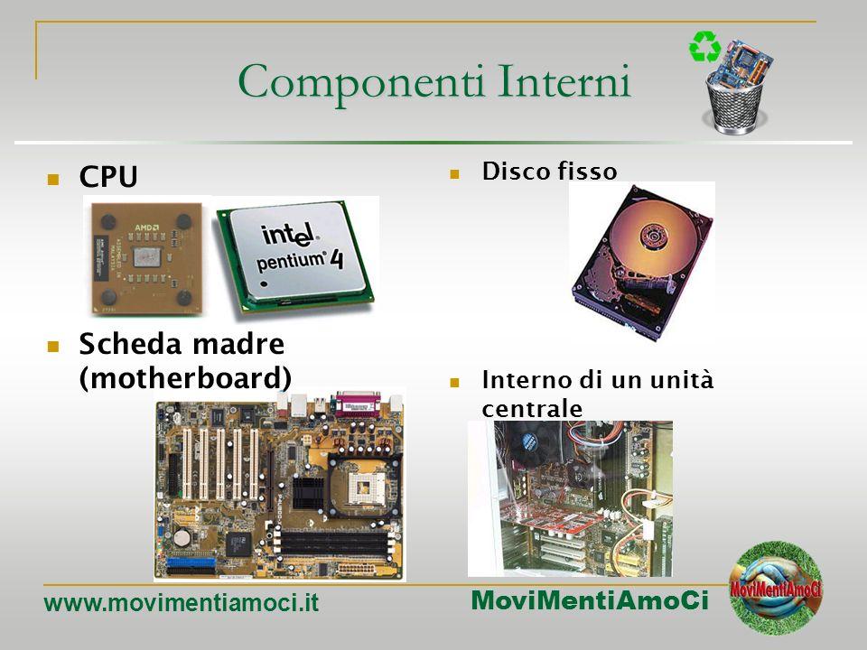 Componenti Interni CPU Scheda madre (motherboard) Disco fisso