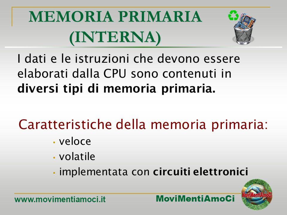 MEMORIA PRIMARIA (INTERNA)
