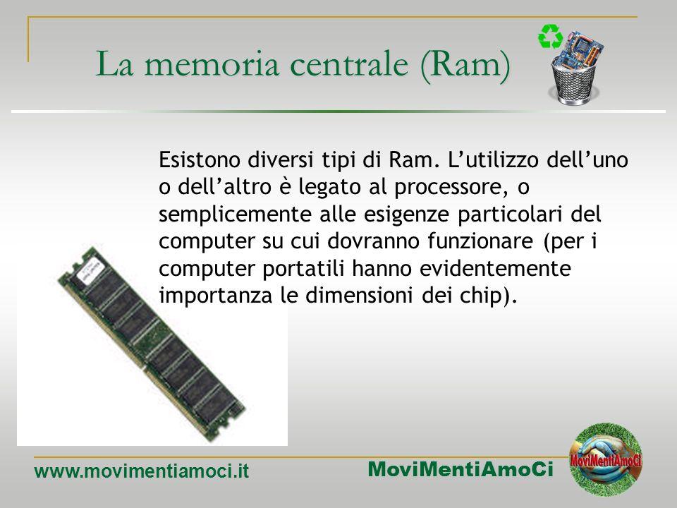 La memoria centrale (Ram)