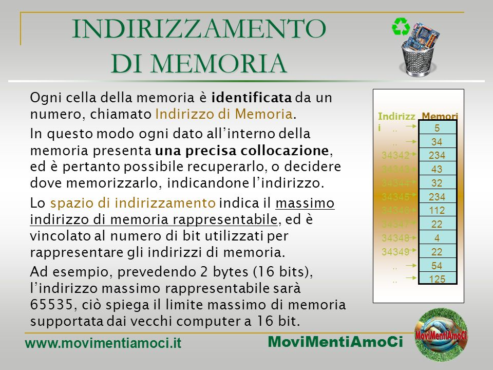 INDIRIZZAMENTO DI MEMORIA