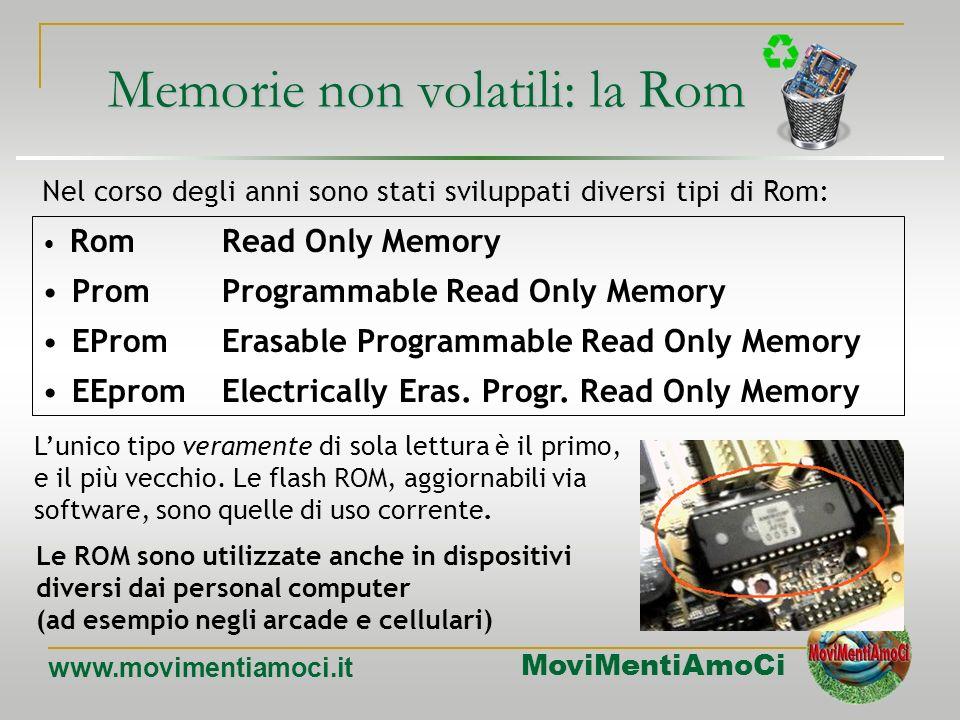 Memorie non volatili: la Rom