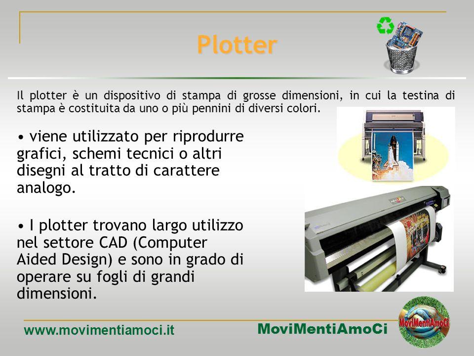 Plotter Il plotter è un dispositivo di stampa di grosse dimensioni, in cui la testina di stampa è costituita da uno o più pennini di diversi colori.