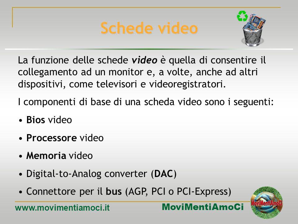 Schede video