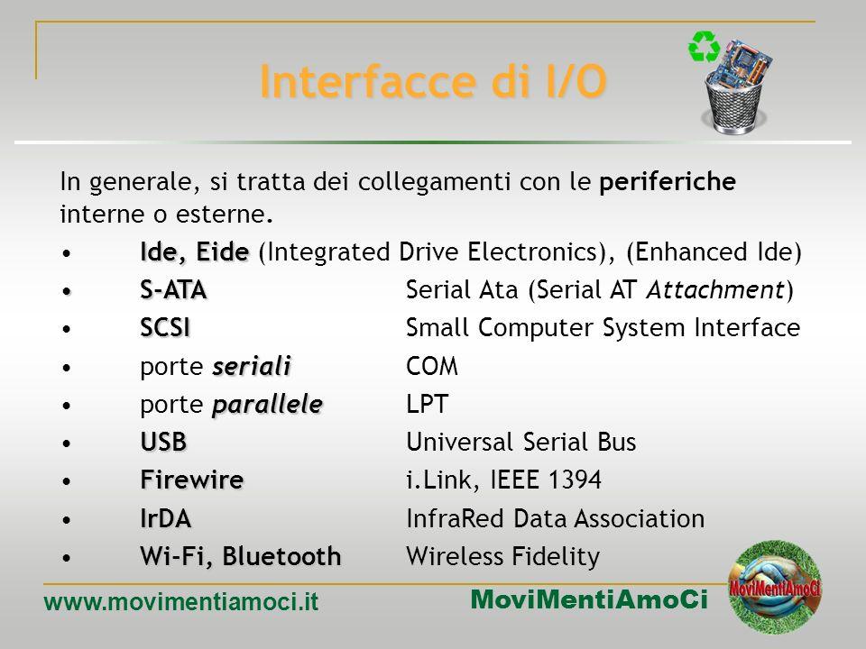 Interfacce di I/O In generale, si tratta dei collegamenti con le periferiche interne o esterne.