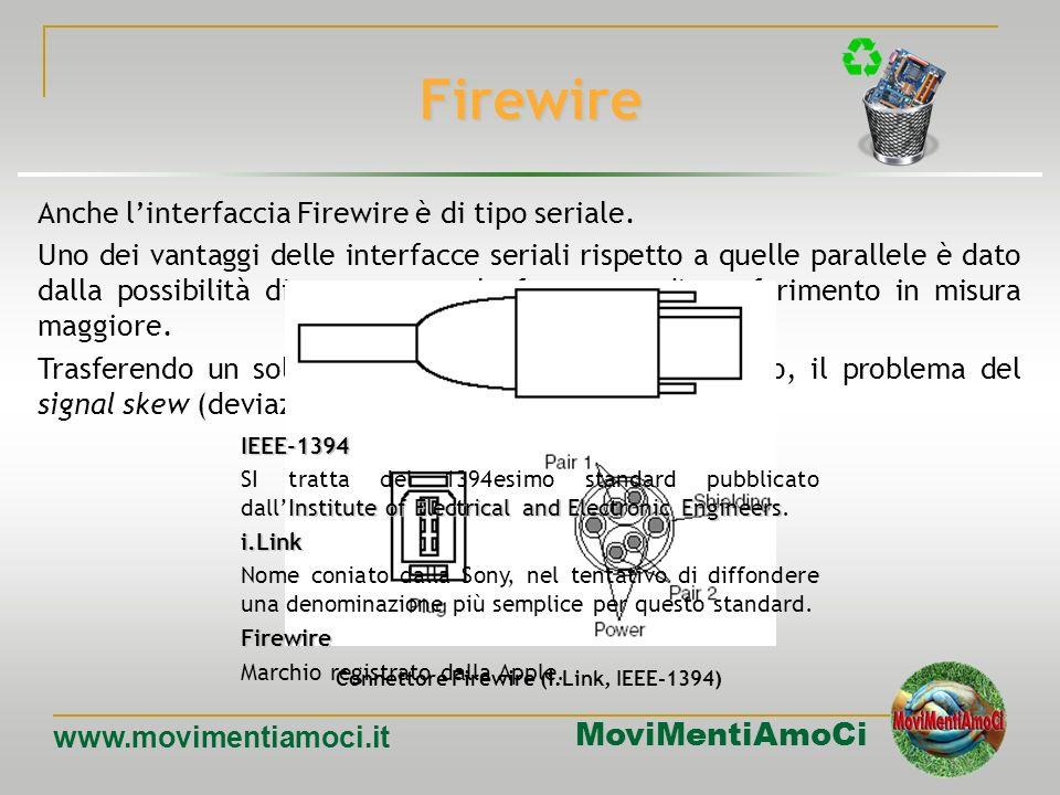 Firewire Anche l'interfaccia Firewire è di tipo seriale.