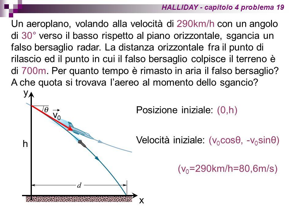 Posizione iniziale: (0,h) v0