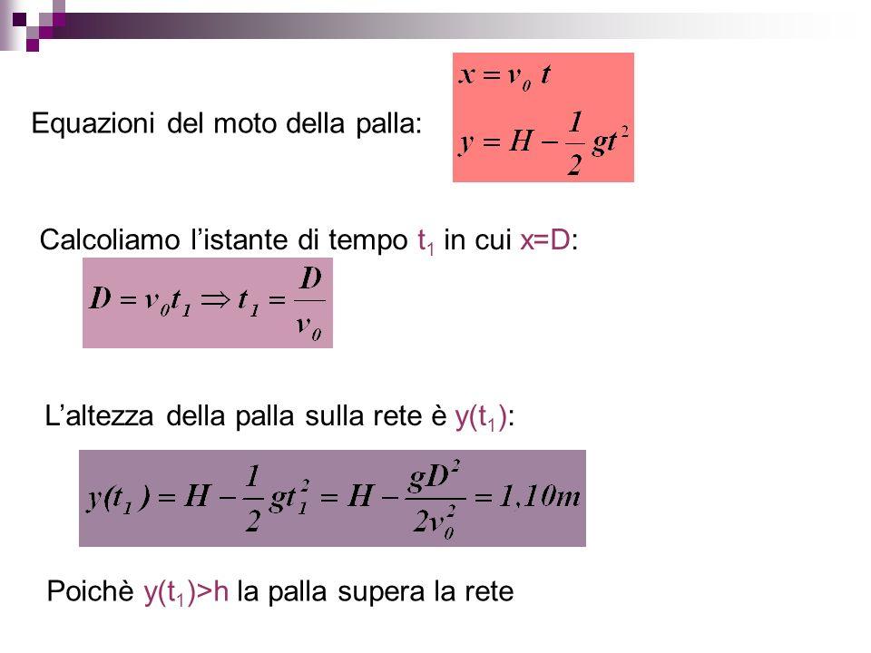 Equazioni del moto della palla: