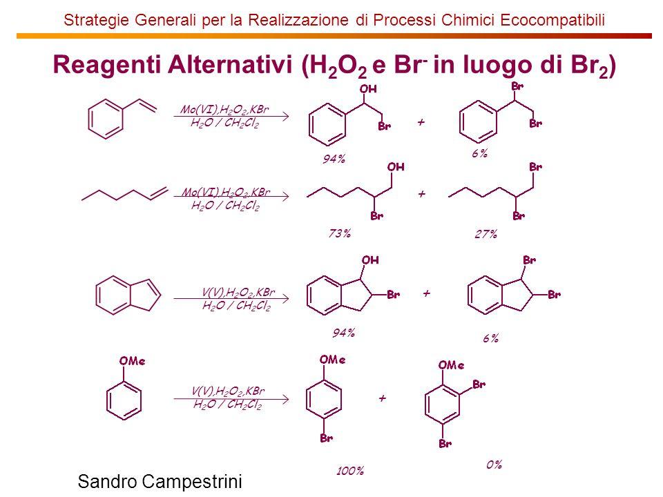 Reagenti Alternativi (H2O2 e Br- in luogo di Br2)