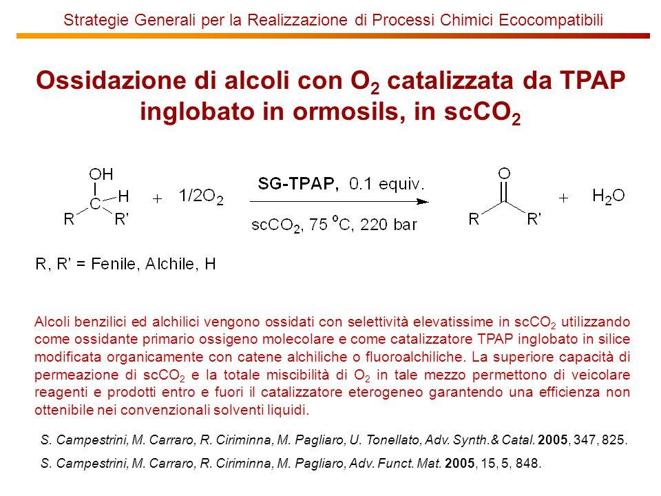 Ossidazione di alcoli con O2 catalizzata da TPAP