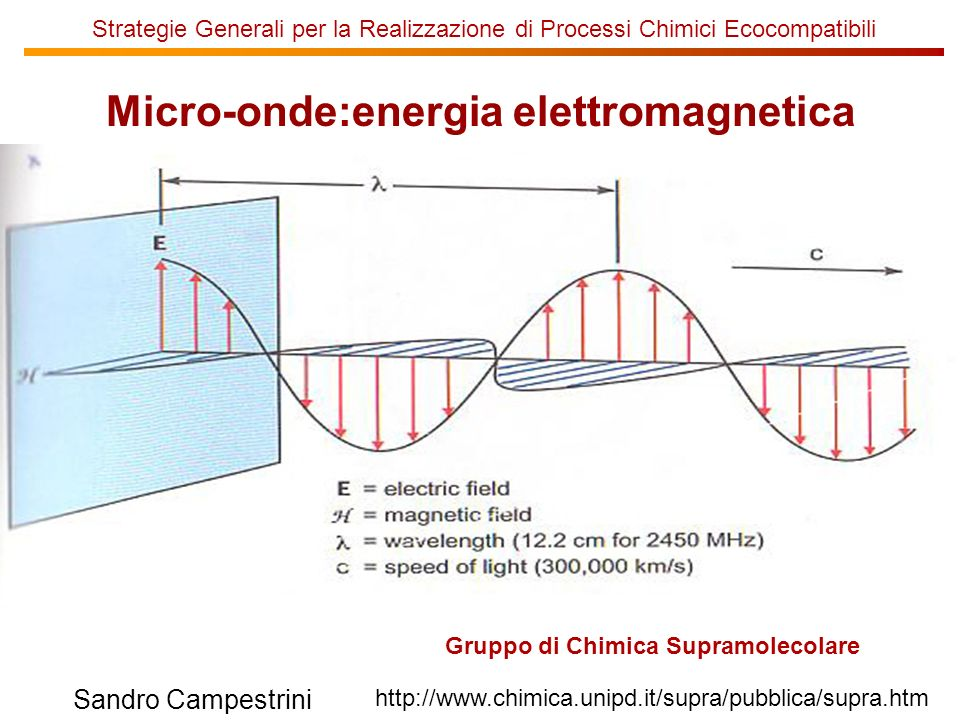 Gruppo di Chimica Supramolecolare