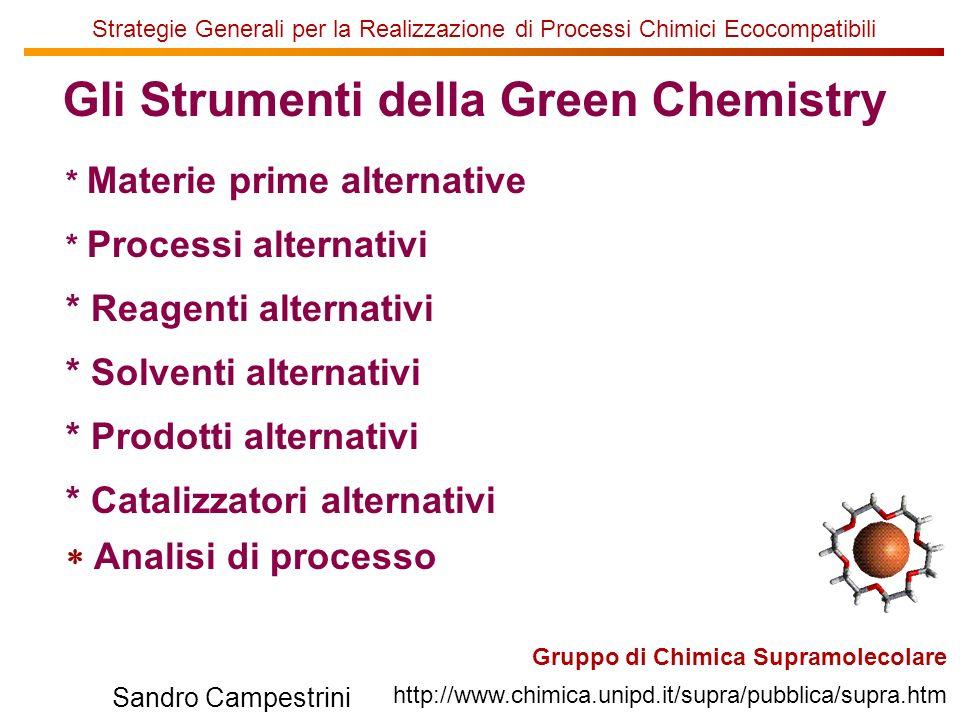 Gli Strumenti della Green Chemistry