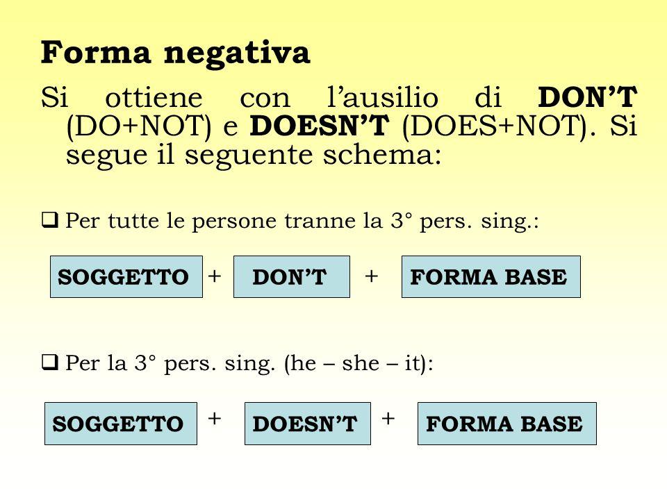 Forma negativaSi ottiene con l'ausilio di DON'T (DO+NOT) e DOESN'T (DOES+NOT). Si segue il seguente schema:
