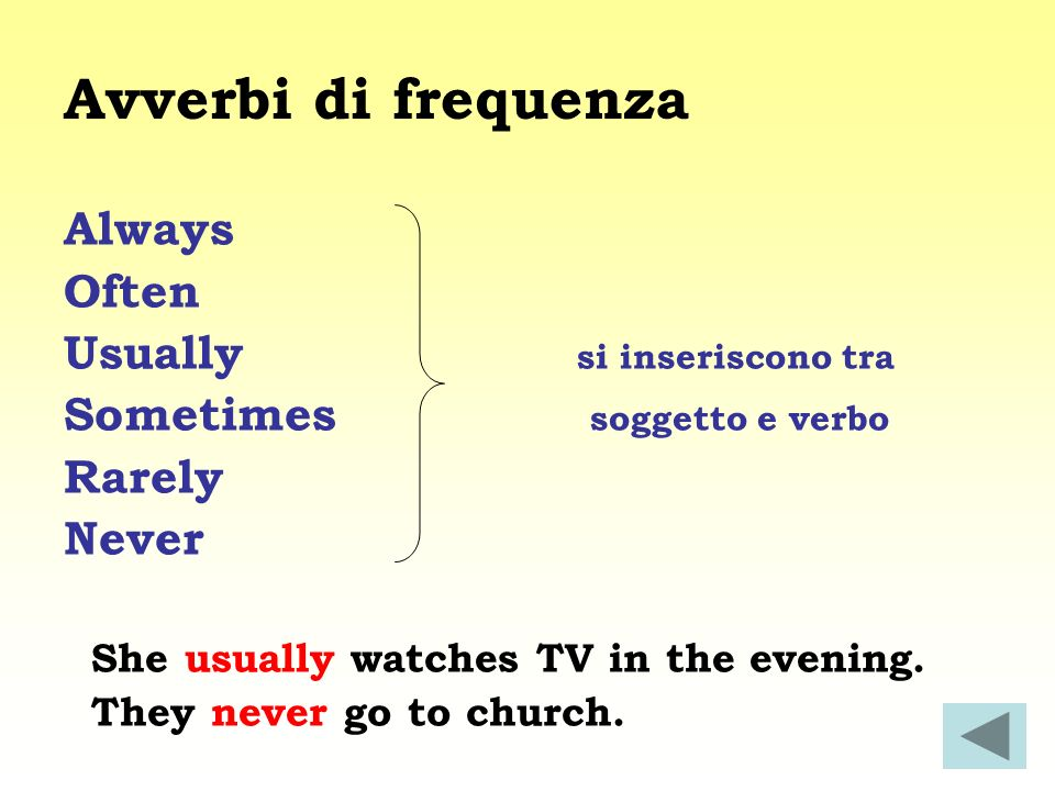 Avverbi di frequenza Always Often Usually si inseriscono tra