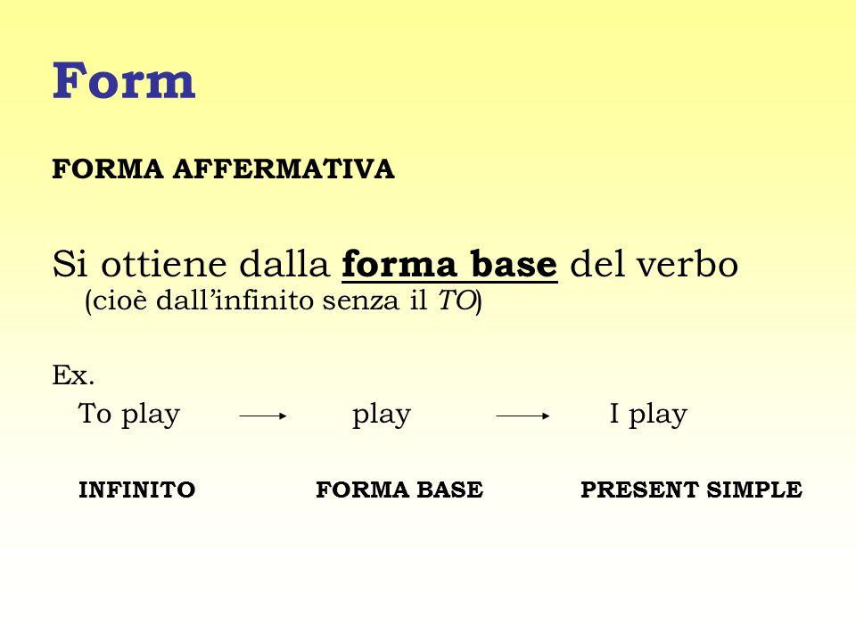 Form FORMA AFFERMATIVA. Si ottiene dalla forma base del verbo (cioè dall'infinito senza il TO) Ex.