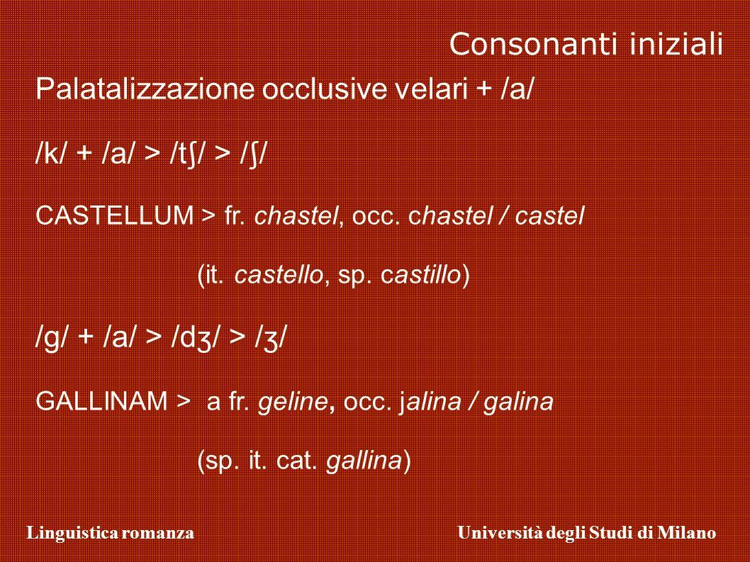 Palatalizzazione occlusive velari + /a/ /k/ + /a/ > /t/ > //