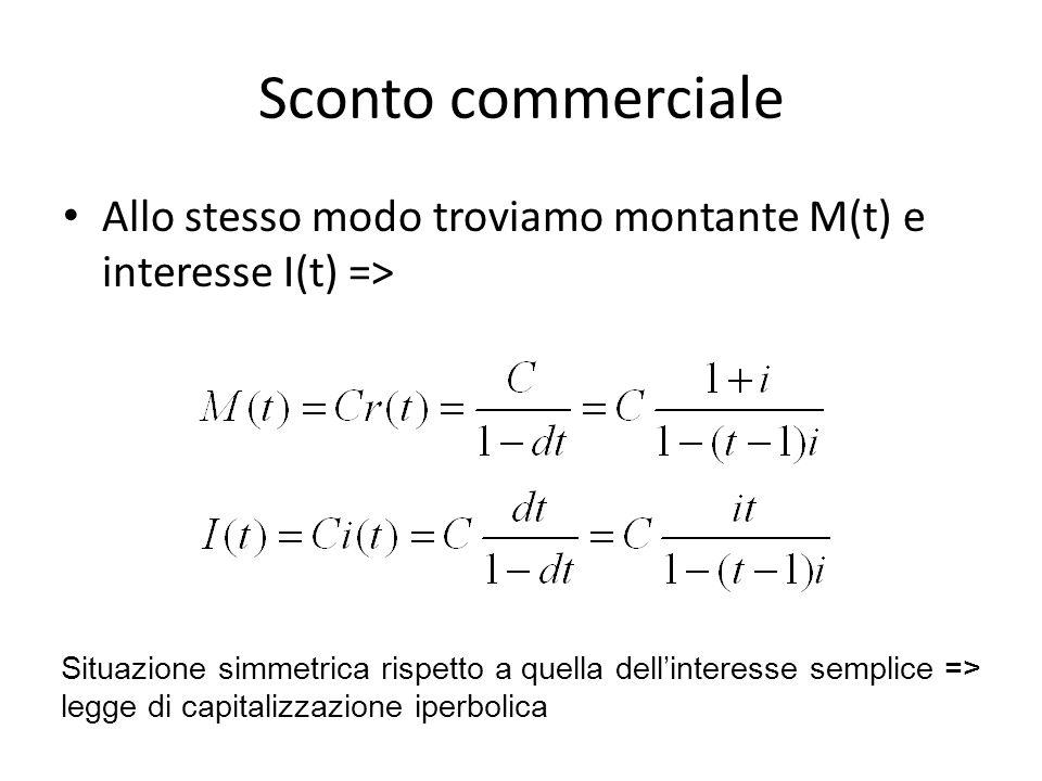 Sconto commerciale Allo stesso modo troviamo montante M(t) e interesse I(t) => Situazione simmetrica rispetto a quella dell'interesse semplice =>