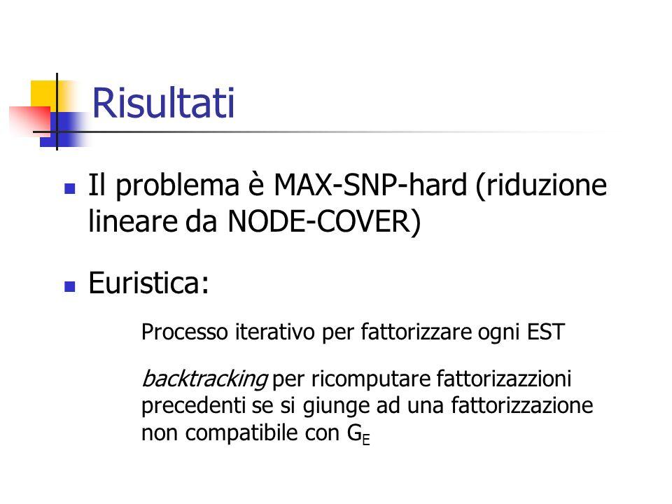 Risultati Il problema è MAX-SNP-hard (riduzione lineare da NODE-COVER)