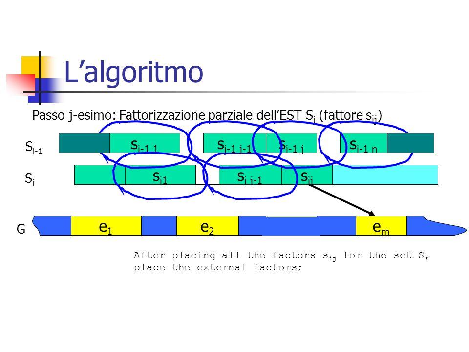 L'algoritmo si-1 1 si-1 j-1 si-1 j si-1 n si1 si j-1 sij em e1 e2 em