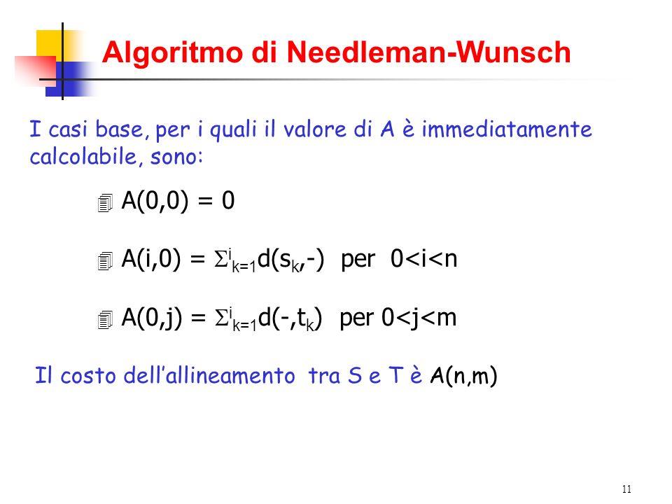 Algoritmo di Needleman-Wunsch