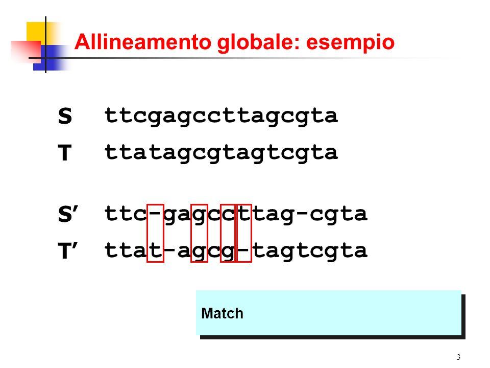 Allineamento globale: esempio
