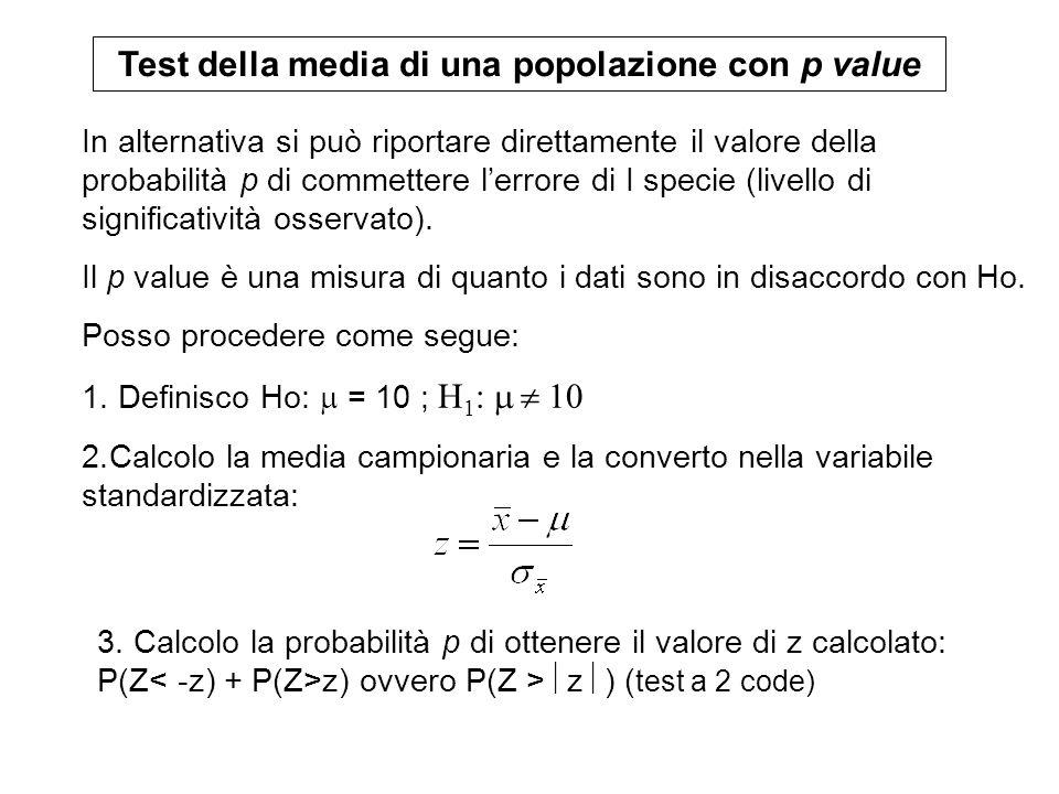Test della media di una popolazione con p value