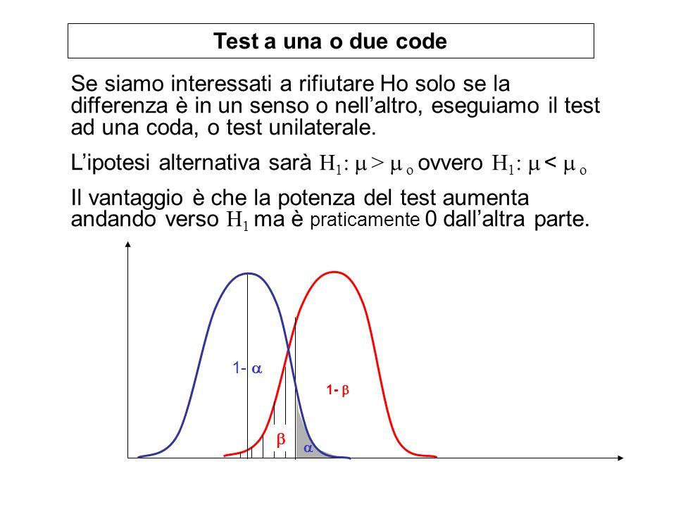 L'ipotesi alternativa sarà H1:  >  o ovvero H1:  <  o