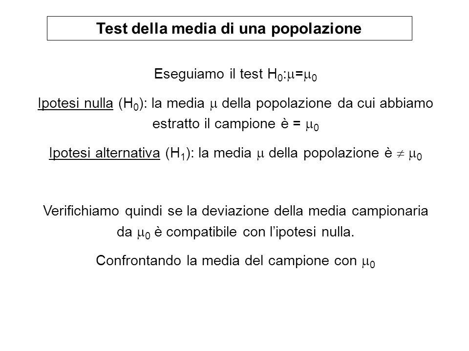 Test della media di una popolazione