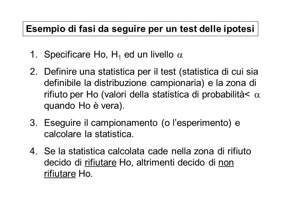 Esempio di fasi da seguire per un test delle ipotesi