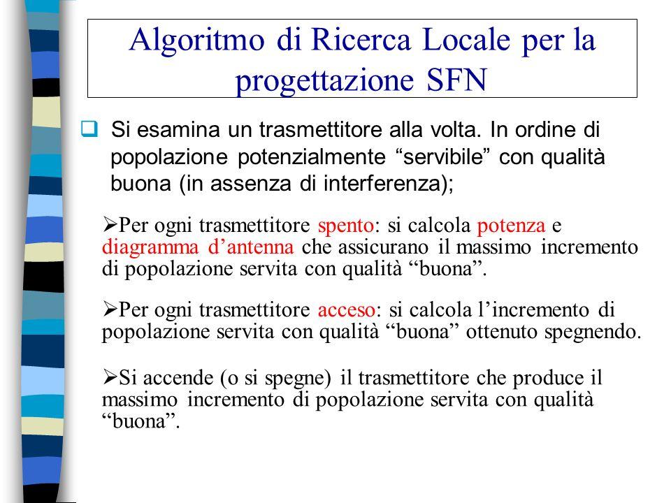 Algoritmo di Ricerca Locale per la progettazione SFN