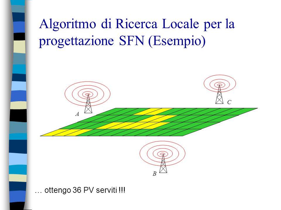 Algoritmo di Ricerca Locale per la progettazione SFN (Esempio)