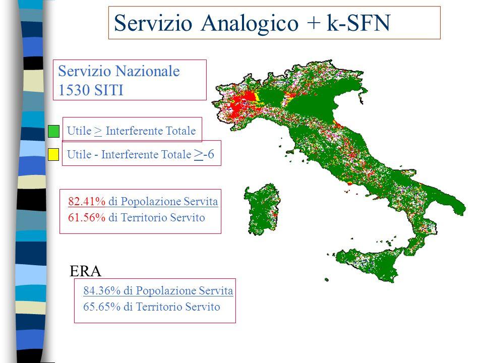 Servizio Analogico + k-SFN