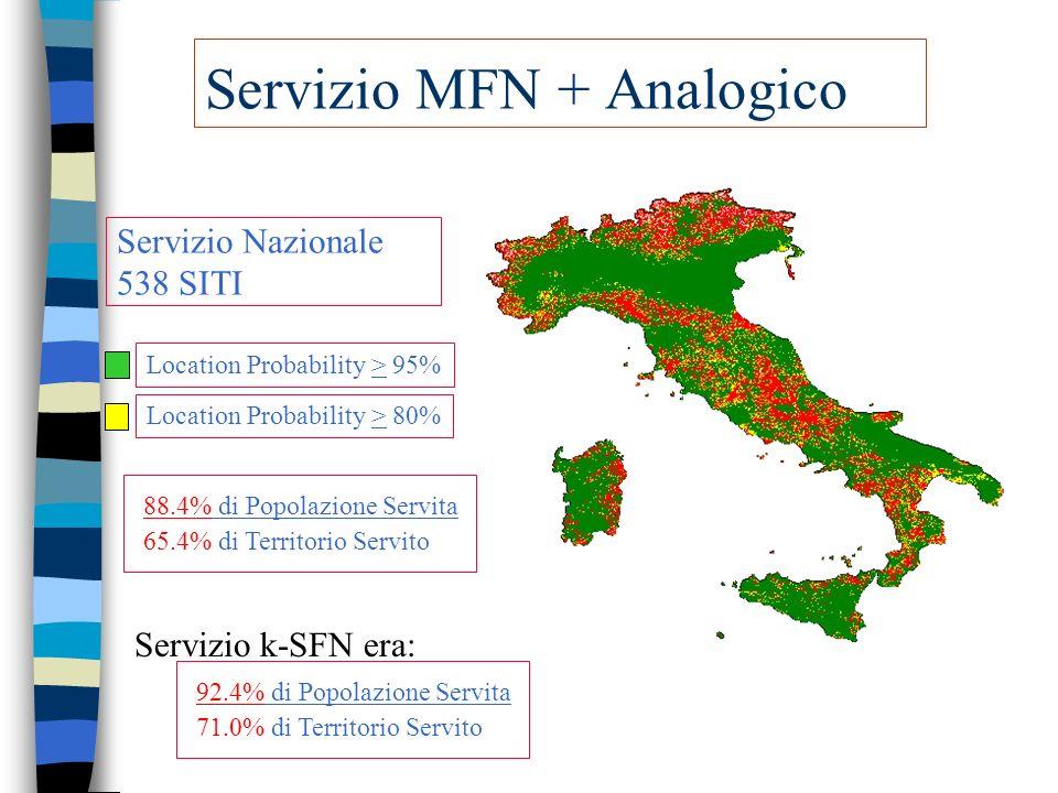 Servizio MFN + Analogico