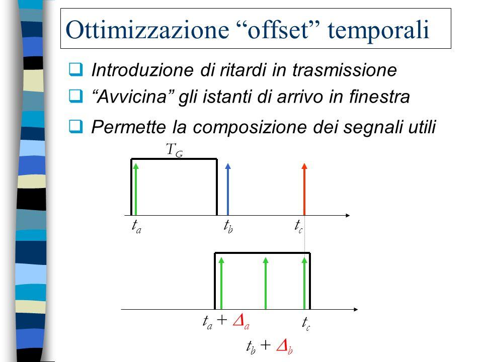 Ottimizzazione offset temporali
