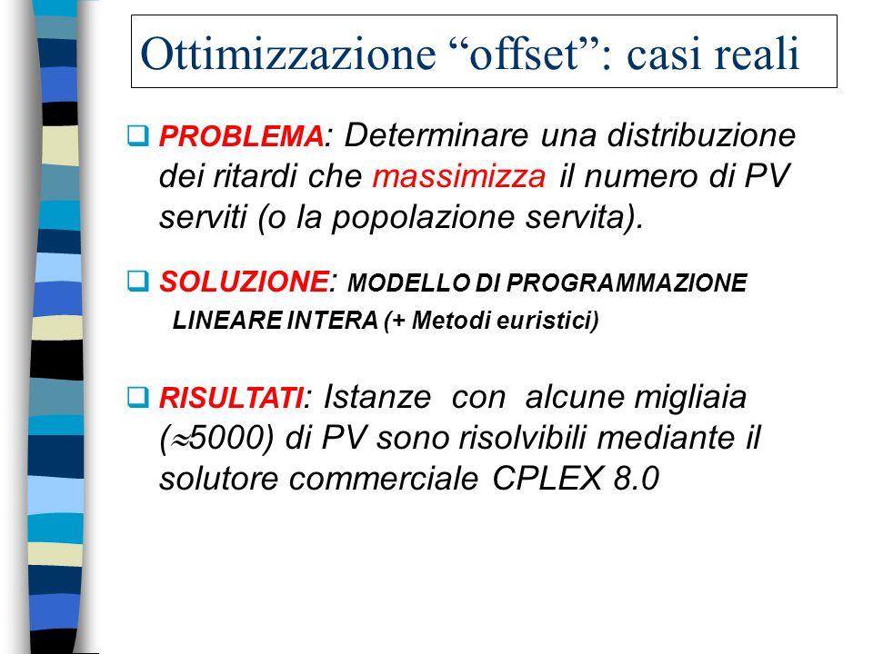 Ottimizzazione offset : casi reali