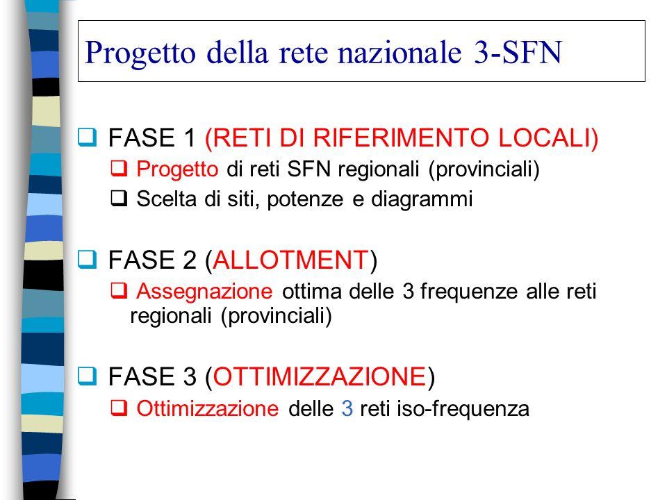 Progetto della rete nazionale 3-SFN