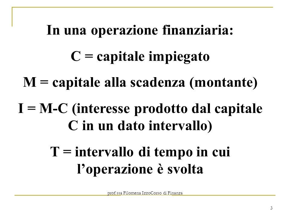 In una operazione finanziaria: C = capitale impiegato