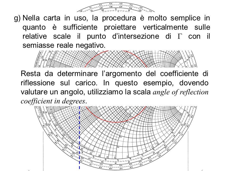 Nella carta in uso, la procedura è molto semplice in quanto è sufficiente proiettare verticalmente sulle relative scale il punto d'intersezione di  con il semiasse reale negativo.