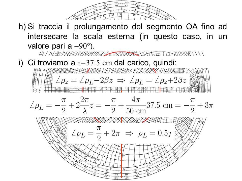 Ci troviamo a z=37.5 cm dal carico, quindi: