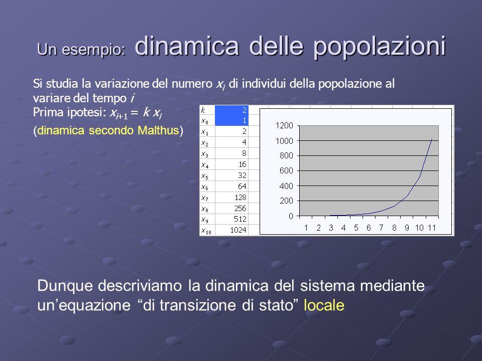 Un esempio: dinamica delle popolazioni