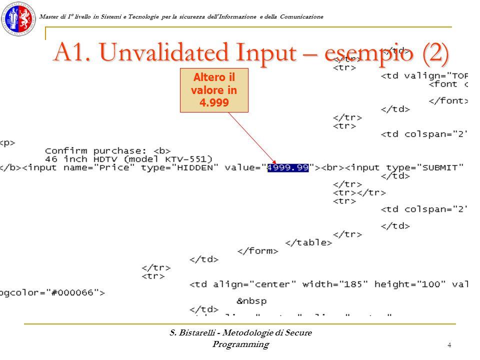 A1. Unvalidated Input – esempio (2)