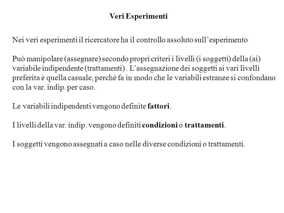 Le variabili indipendenti vengono definite fattori.