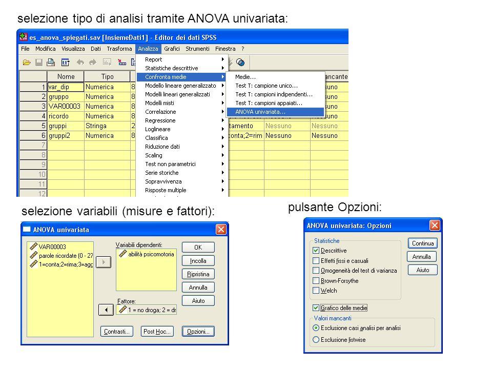 selezione tipo di analisi tramite ANOVA univariata: