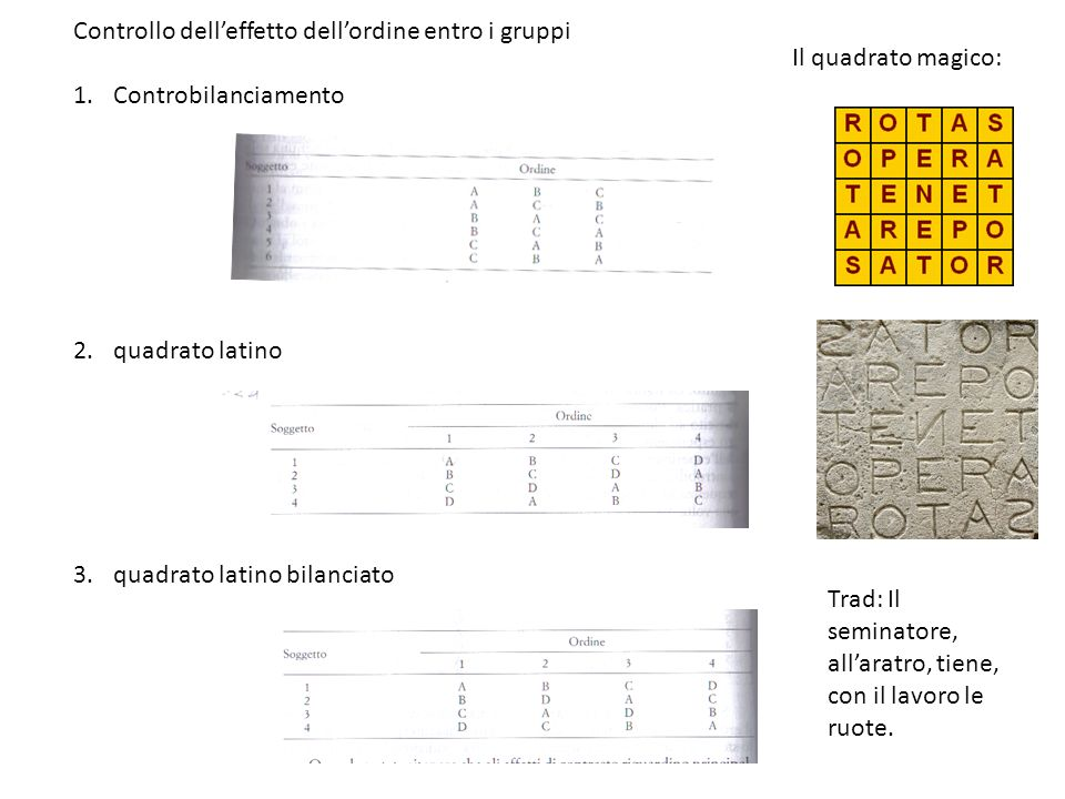 Controllo dell'effetto dell'ordine entro i gruppi