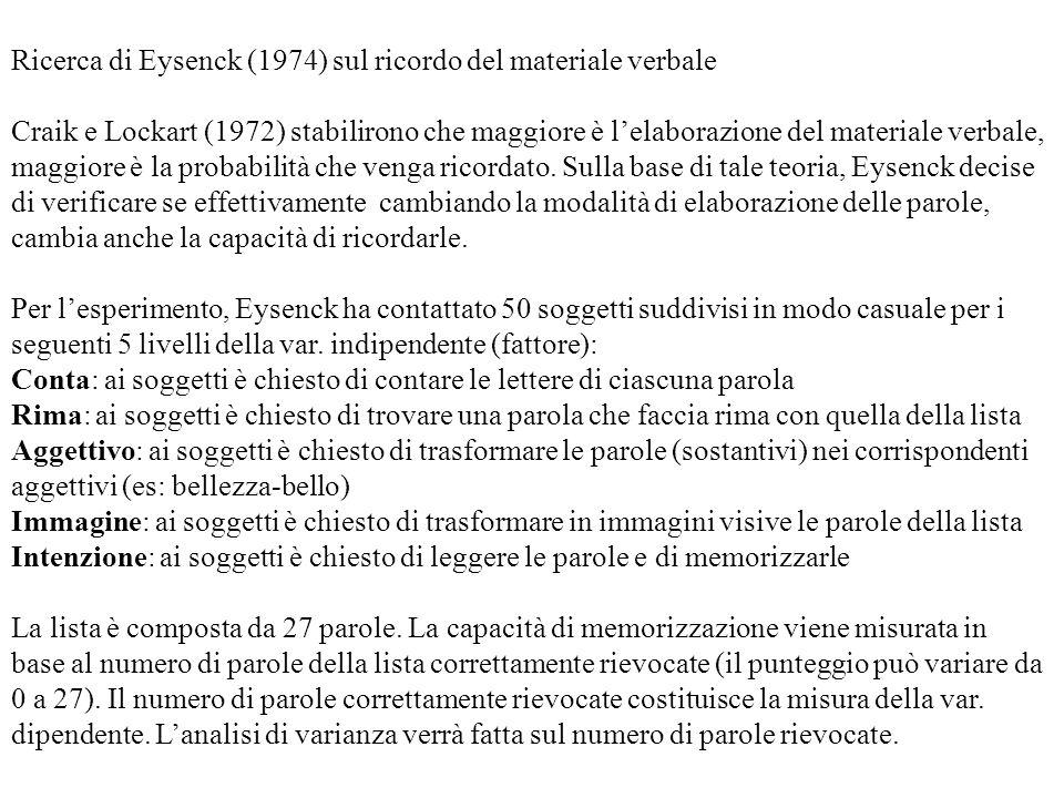 Ricerca di Eysenck (1974) sul ricordo del materiale verbale
