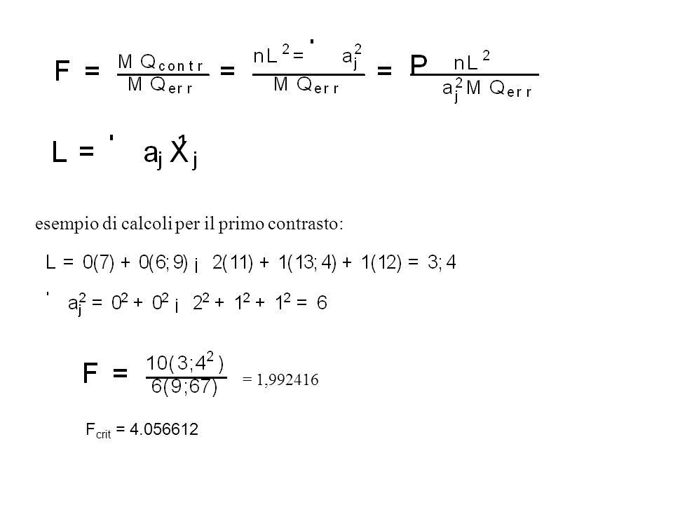 esempio di calcoli per il primo contrasto: