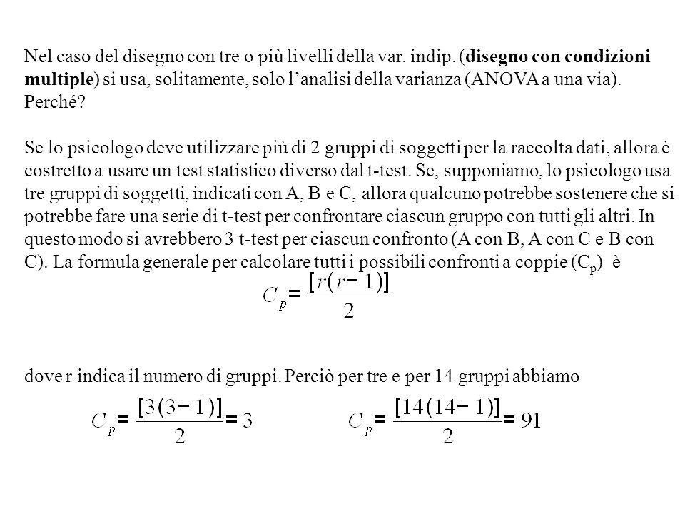 Nel caso del disegno con tre o più livelli della var. indip