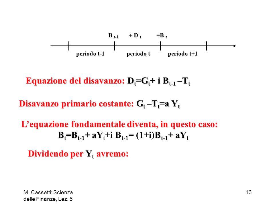 Equazione del disavanzo: Dt=Gt+ i Bt-1 –Tt