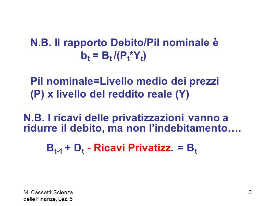 N.B. Il rapporto Debito/Pil nominale è bt = Bt /(Pt*Yt)